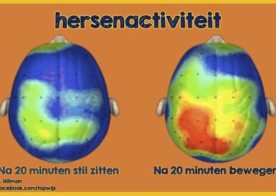 Hersenactiviteit na 20 minuten bewegen