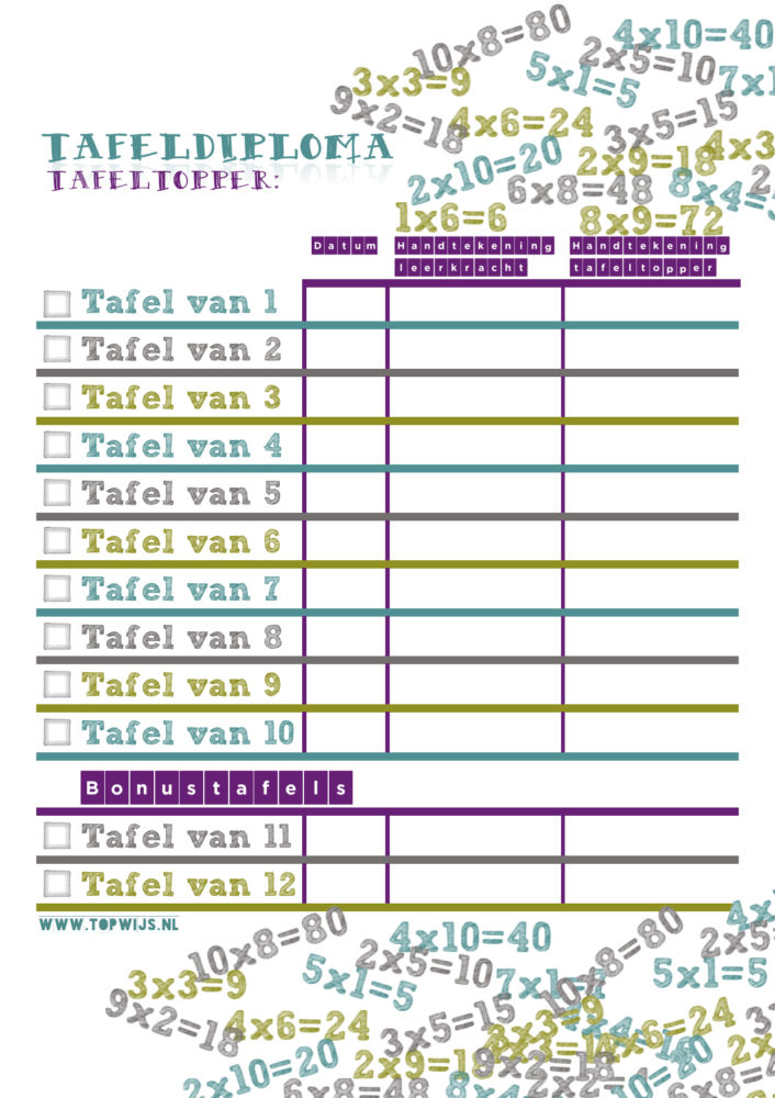 Download tafeltjesdiploma 1 t/m 10. Download tafeldiploma 1 t/m 10