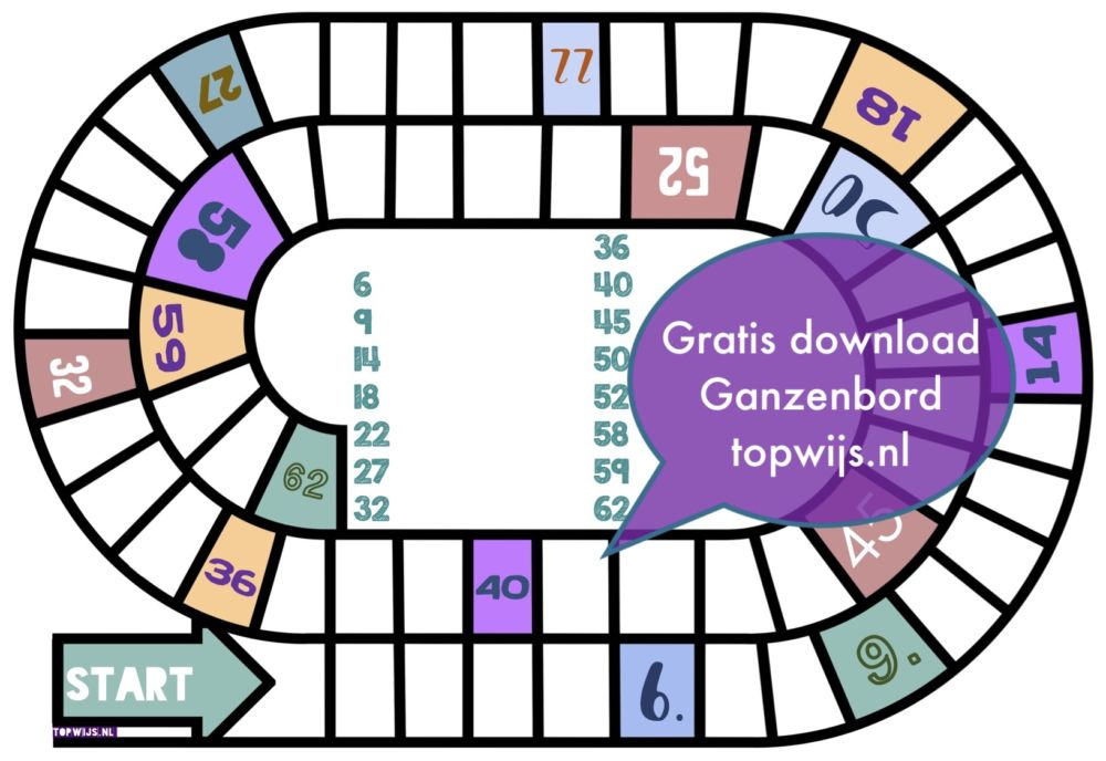 Ganzenbord Topwijs download