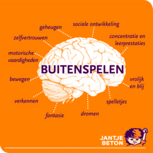 Scholen actie Jantje Beton: Doe mee met de loterij en verdien geld voor het oppimpen van jullie schoolplein!