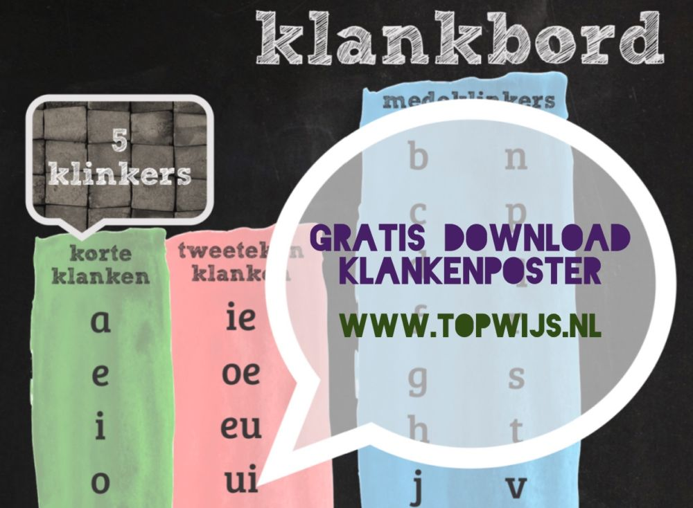 Klankenposter: Gratis download